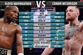 McGregor-Mayweather-TVCNews