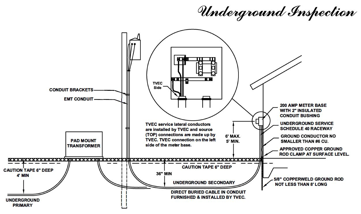 Engineering Specs – Underground
