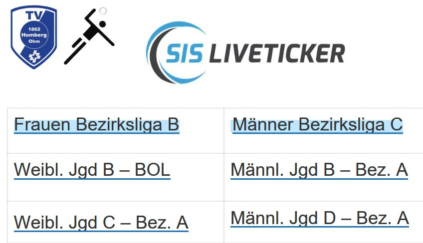 Start der Handballsaison 2018/19