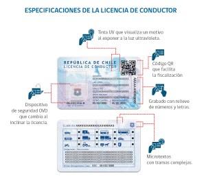 especificaciones_licencia1