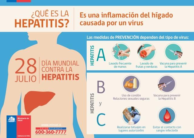hepatitias info