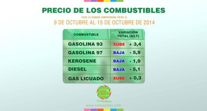 Precio Combustibles gasolinas y bencinas octubre