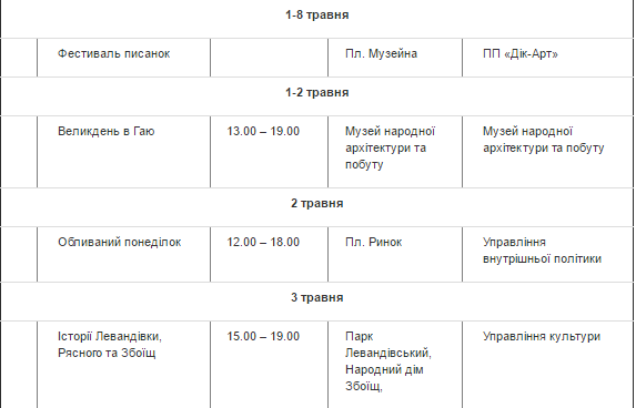 День міста Львова: програма заходів