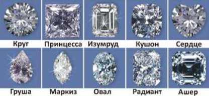 Обработка-и-огранка-драгоценных-камней-Виды-и-этапы-огранки-3