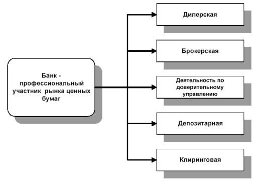 Клиринговые-операции-3