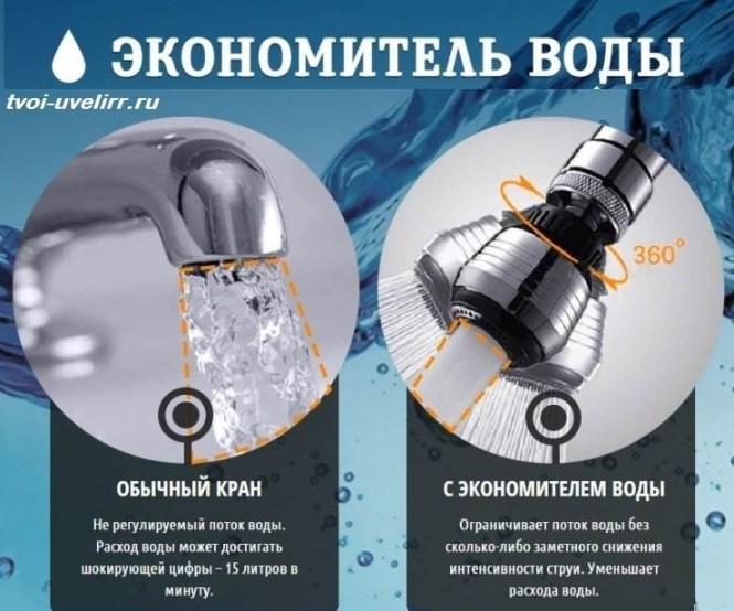 Экономитель-воды-насадка-на-кран-Принцип-работы-цена-и-отзывы-об-экономителе-воды-1