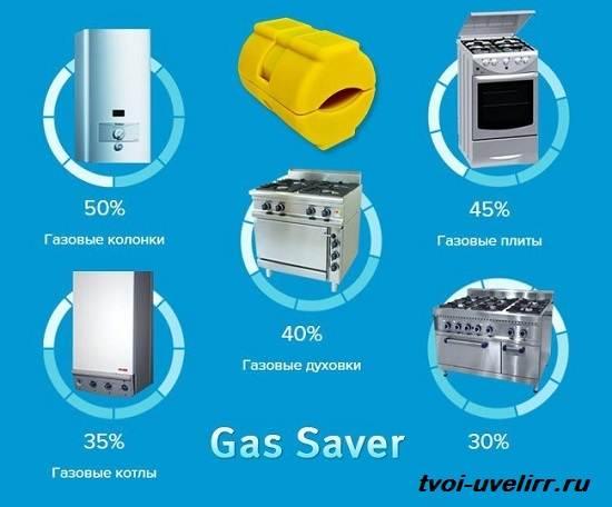 Экономитель-газа-Gas-Saver-Принцип-работы-цена-и-отзывы-о-Gas-Saver-3