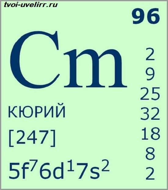 Кюрий-элемент-Свойства-добыча-применение-и-цена-кюрия-1