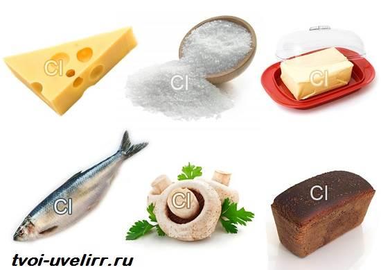 Хлор-элемент-Свойства-хлора-Применение-хлора-3