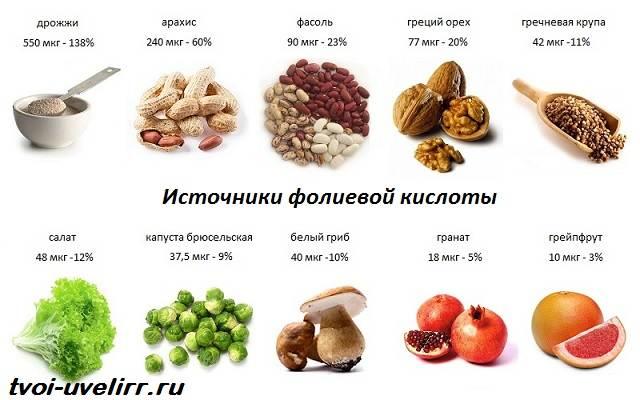 Фолиевая-кислота-Свойства-и-применение-фолиевой-кислоты-2
