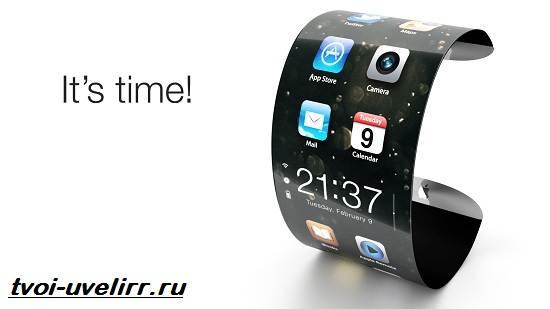 Часы-Iwatch-Описание-особенности-отзывы-и-цена-часов-Iwatch-1