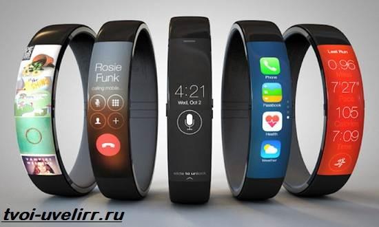 Часы-Iwatch-Описание-особенности-отзывы-и-цена-часов-Iwatch-3