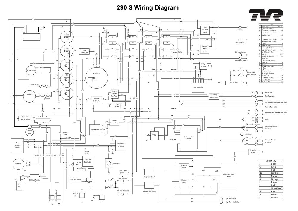 medium resolution of stromlaufplan wiring diagram s serie s290 tvr car club deutschland tvr v8s wiring diagram tvr v8s wiring diagrams
