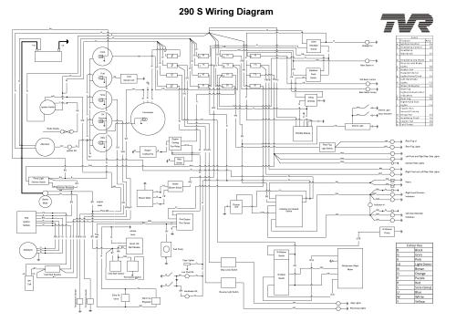 small resolution of stromlaufplan wiring diagram s serie s290 tvr car club deutschland tvr v8s wiring diagram tvr v8s wiring diagrams