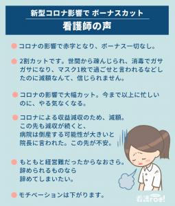 モチベーション低下を訴える声も!画像出典:看護ガール https://www.kango-roo.com/work/7767/
