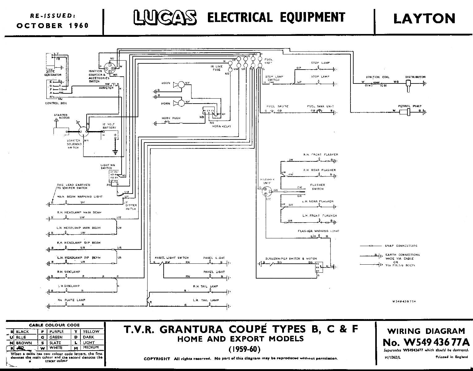 horton c2150 wiring diagram 3 way switch power into light sliding door parts