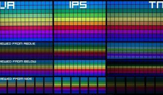 IPS vs VA vs TN Panel Özellik ve Karşılaştırması