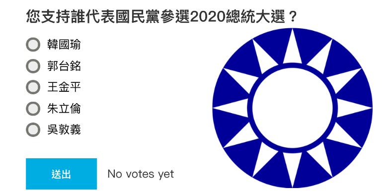 您支持誰代表國民黨參選2020總統大選?