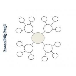 3 Circle Venn Diagrams Problems Venn Diagram Logic