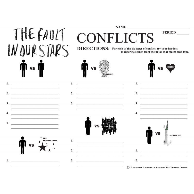 Printables. Graphic Organizer For The Topic Faults