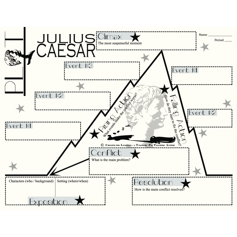 analysis of julius caesar the character, Practical and