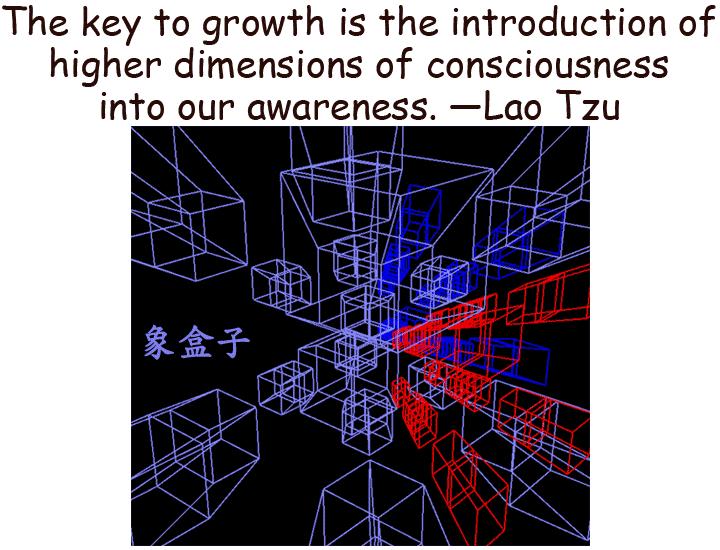 老子道德經 玄之又玄眾妙之門 Lao Tzu