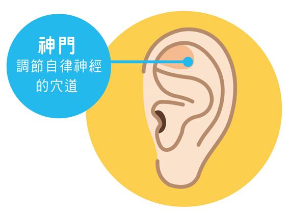 溫熱子宮、改善肩頸痛.只要「捏耳朵」1分鐘就能解決! | 媽咪拜MamiBuy