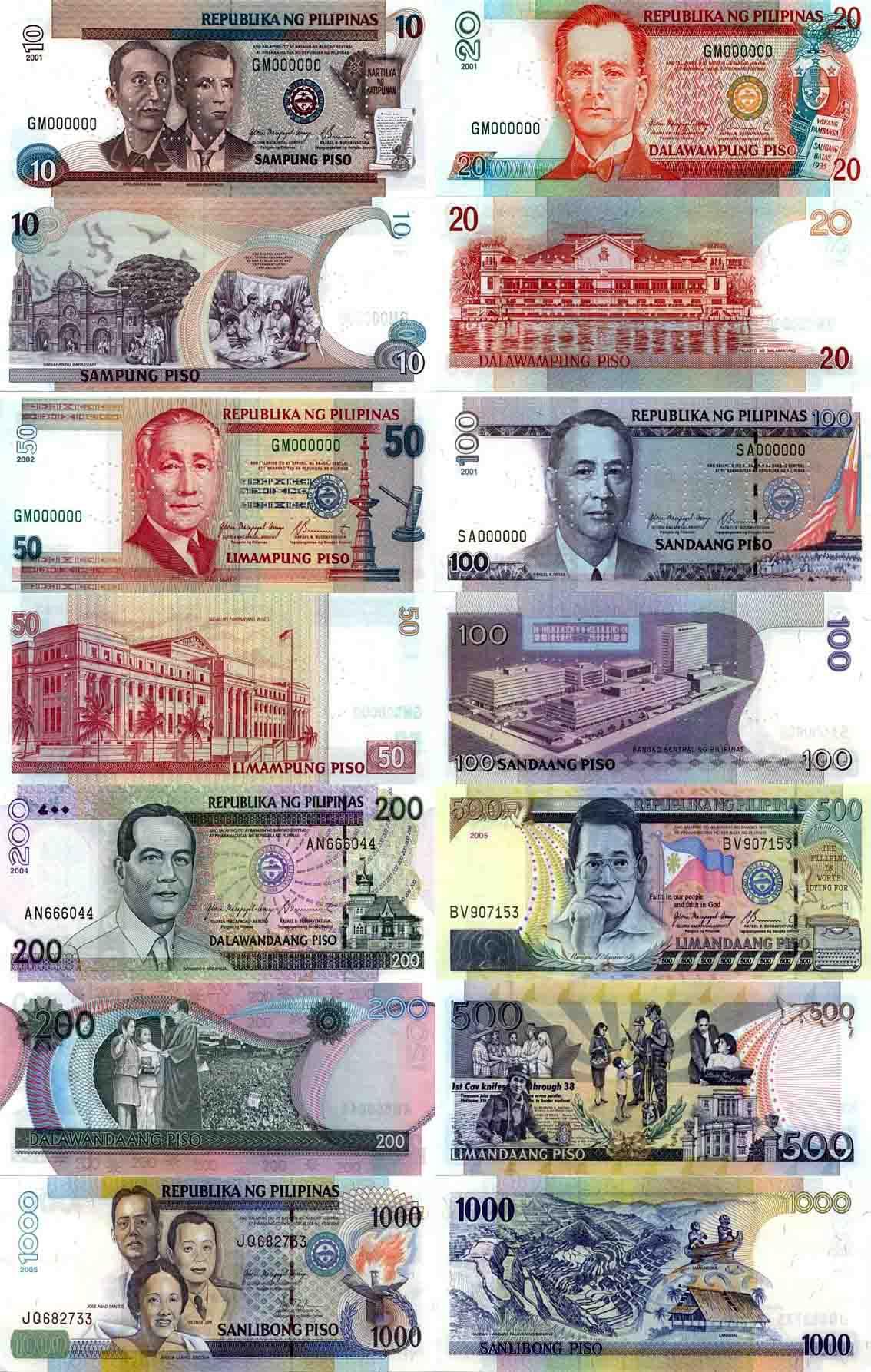 最新菲律賓幣匯率:臺幣/菲律賓幣匯率 - PHP to TWD 菲律賓幣兌美元/港幣/臺幣匯率 - 中國旅遊部落格