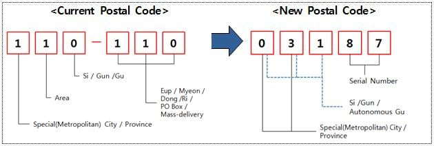 韓國  </p> </div><!-- .entry-content -->  </article><!-- #post-33676 -->  <nav class=