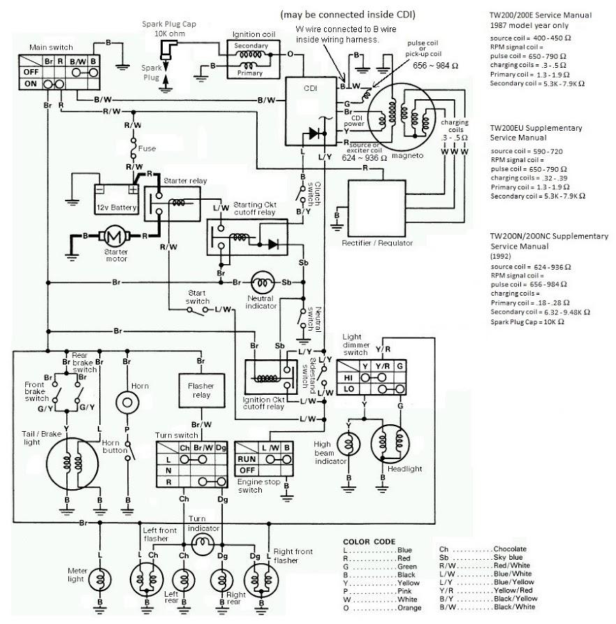 TW200_Wiring_Diagram_zpsxdosimp8.jpg