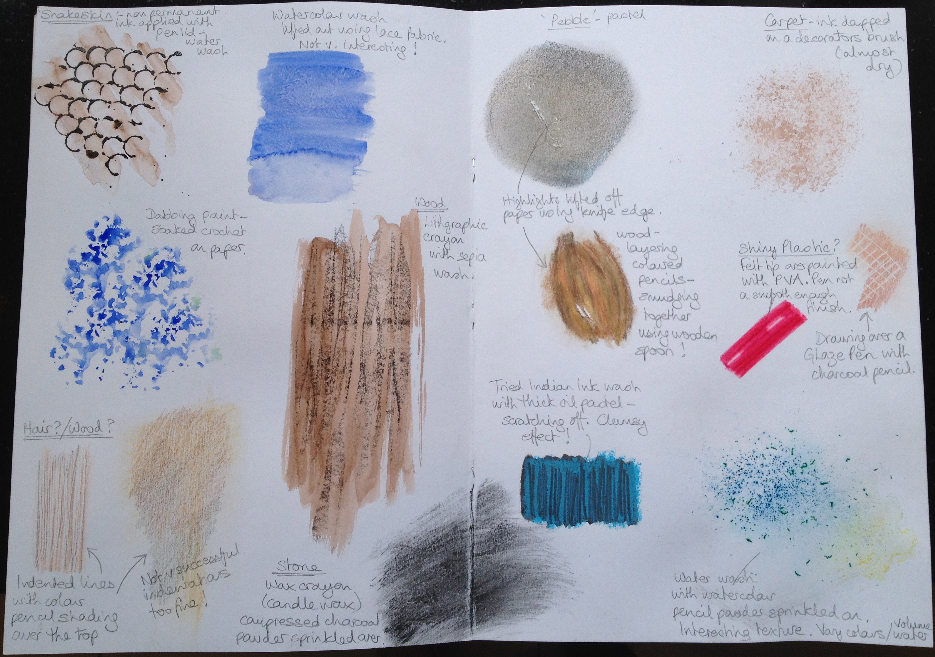 Drawing Carpet Texture Pencil