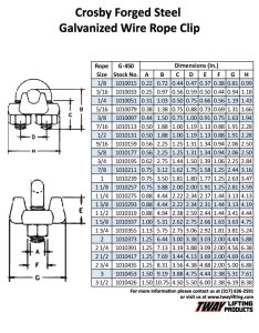 Capacity chart also crosby clips  forged steel galvanized wire rope clip rh twaylifting