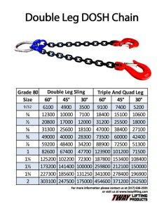 Capacity chart also grade chain sling dosh alloy mechanical rh twaylifting
