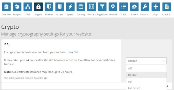 cloudflare-flexible-ssl