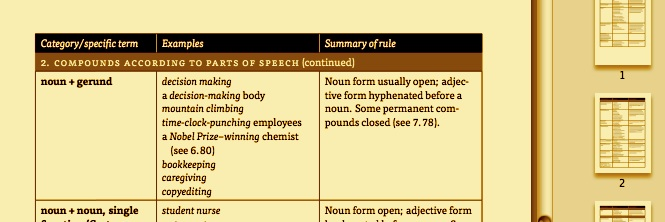 Hyphenation Table for Academic Editing