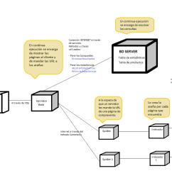 diagramas de secuencia [ 1042 x 878 Pixel ]