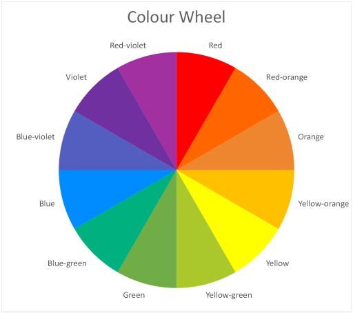 Colour Wheel  Red-violet  Violet  Blue-violet  Blue  Blue-green  Green  Red  Yellow-green  Red-orange  Orange  Yellow-orange  Yellow