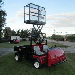 Toro Wheel Horse 520h Wiring Diagram Hunter Pro C Sprinkler System Schematics