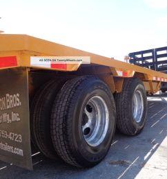 2006 hudson htd180 tag along 10 ton equipment flat bed trailer 25 ft long [ 1599 x 1200 Pixel ]