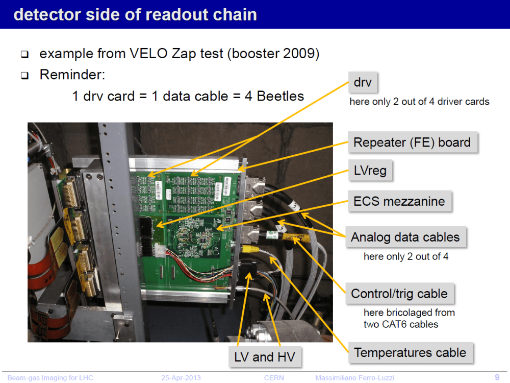 medium resolution of to do make a table with columns rack ethernet outlets lhc timing input