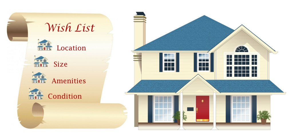 Creating Your Home Wish List – Printable for Step 3