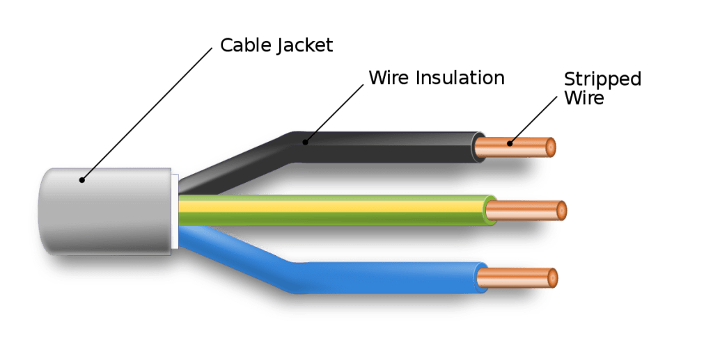 Selecting the ideal Cable Jacket for Data Cabling Installation.