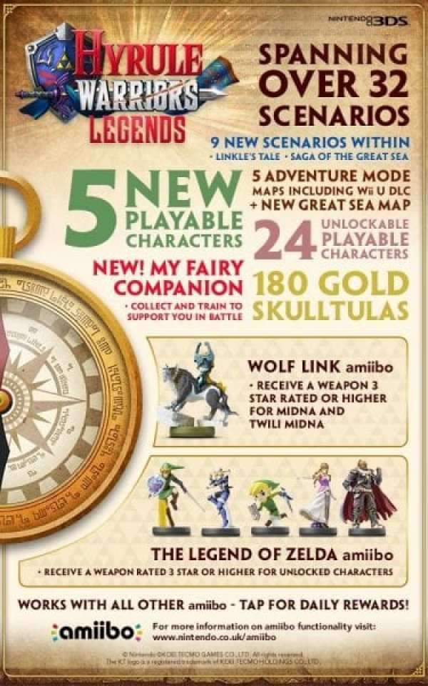 Hyrule Warriors Legends Infographic Outlines New Content