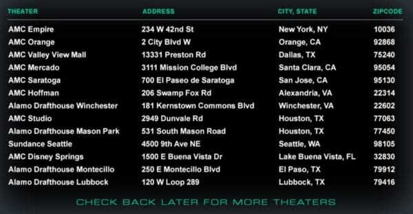 Kingsglaive Final Fantasy XV, cinema, theater, US