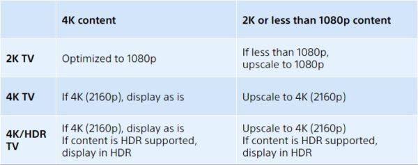 ps4-pro-screen-compatibility