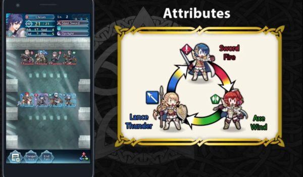 Fire Emblem Heroes Attributes