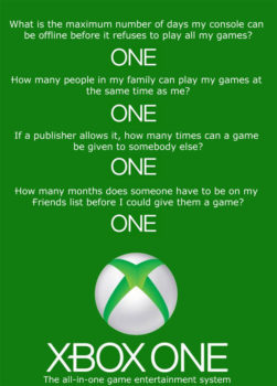 xbox one drm
