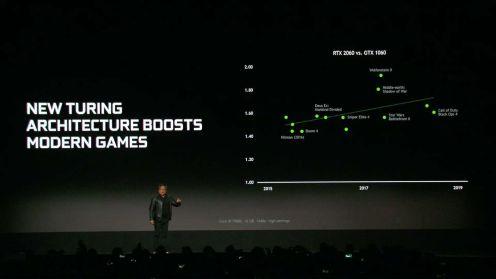 chrome 1/7/2019 , 6:04:15 AM nvidia - Twitch - Google Chrome