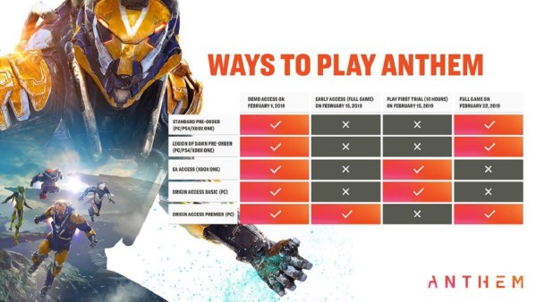 ways to prepare for Anthem
