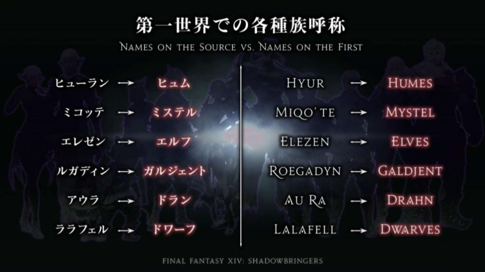 Final Fantasy XIV: Shadowbringers - New Dancer job, Hrothgar